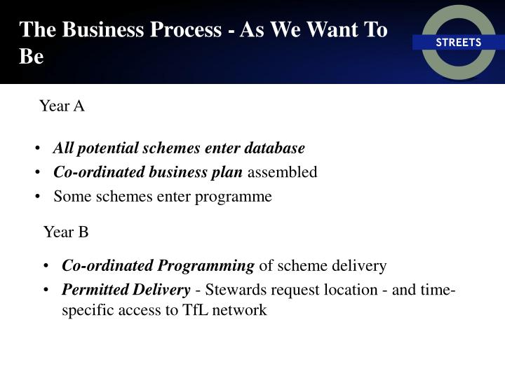 The Business Process - As We Want To Be