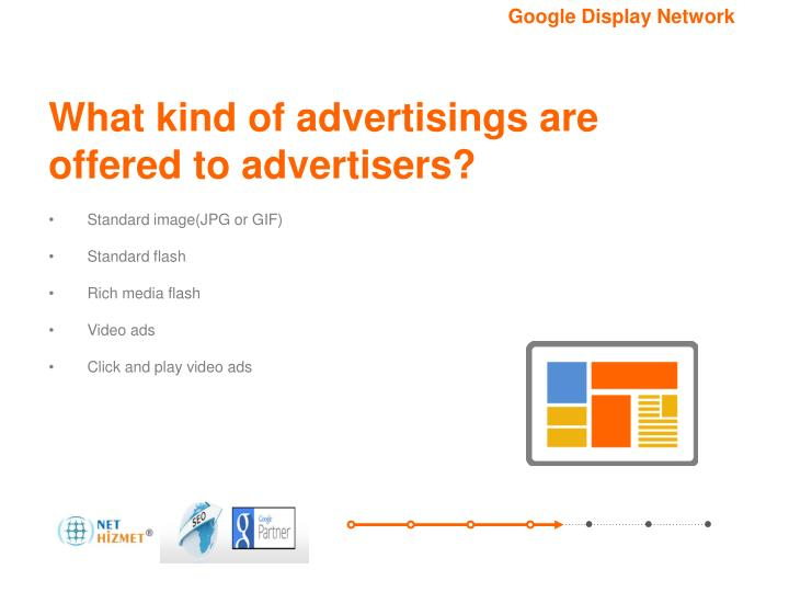 What kind of advertisings are offered to advertisers?