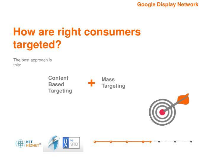 How are right consumers targeted?