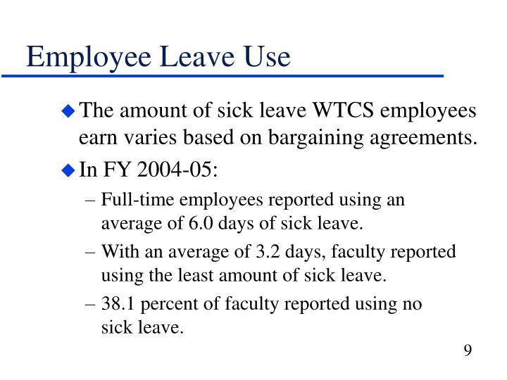 Employee Leave Use