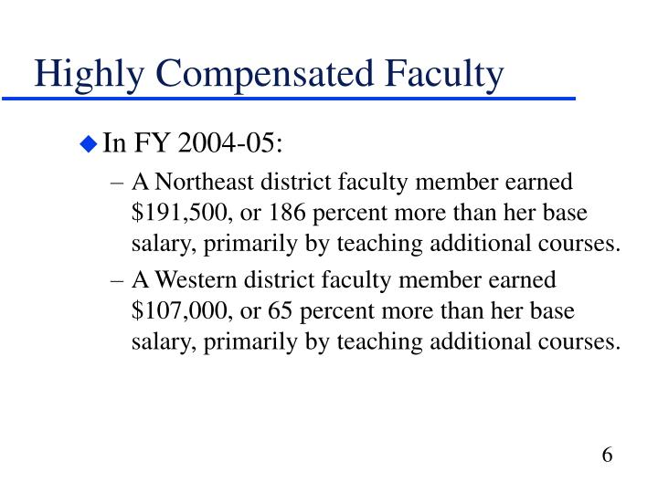 Highly Compensated Faculty