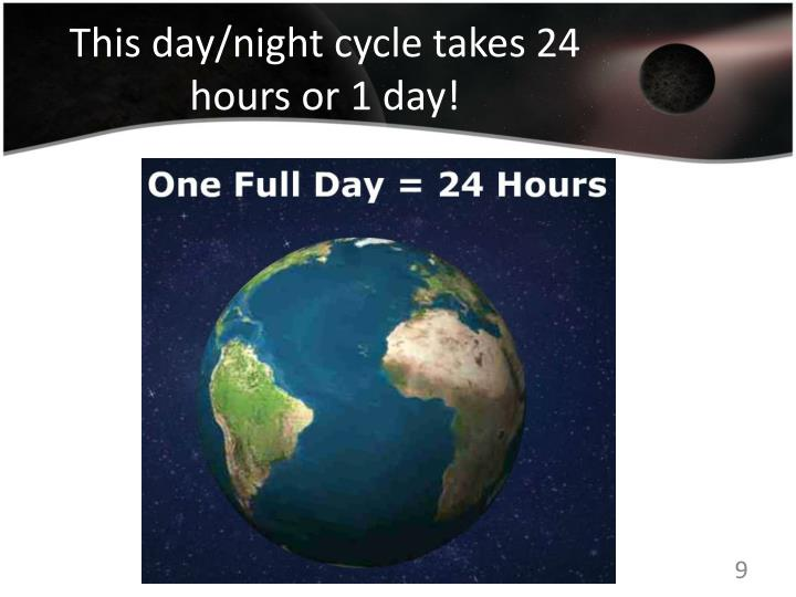 This day/night cycle takes 24 hours or 1 day!