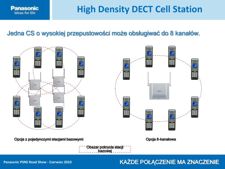 High Density DECT Cell Station
