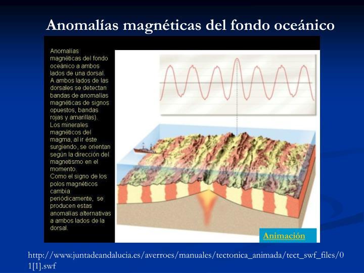 Anomalías magnéticas del fondo oceánico