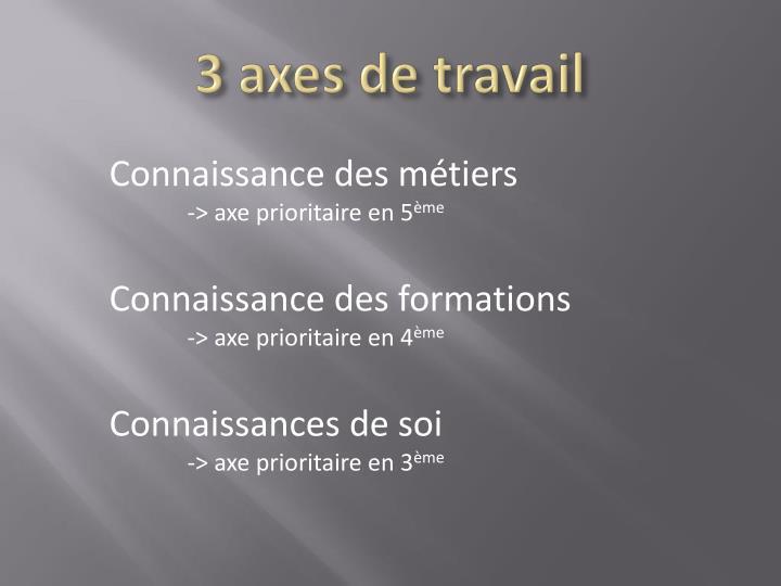 3 axes de travail