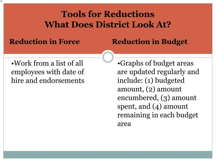 Tools for Reductions