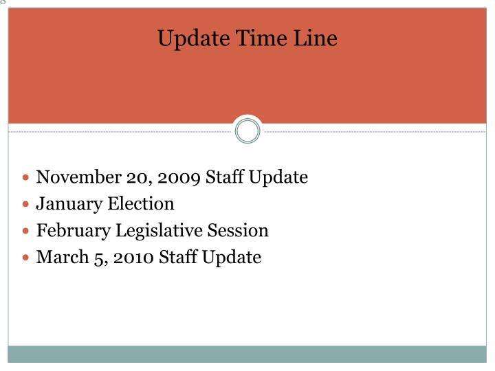 Update Time Line