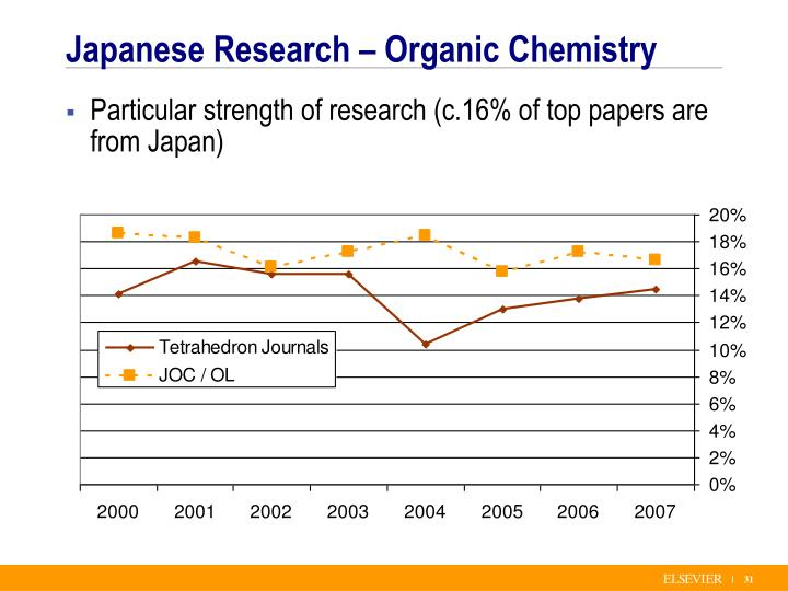 Japanese Research – Organic Chemistry