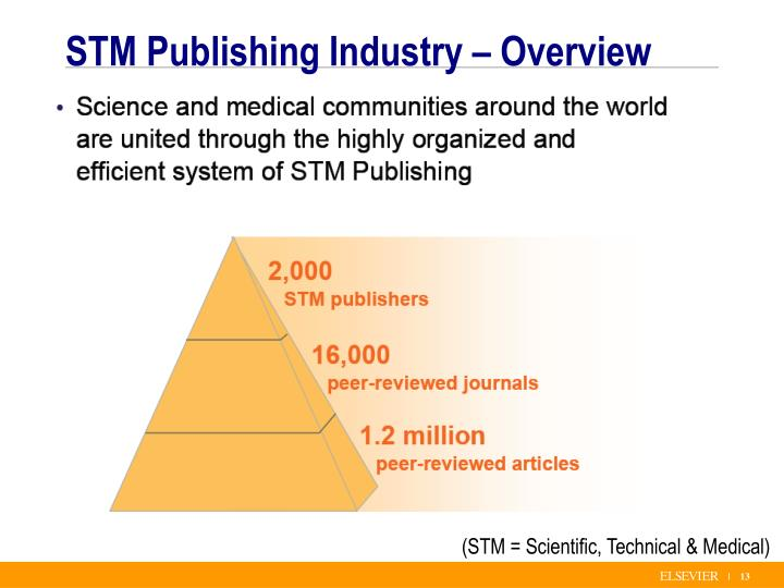 STM Publishing Industry – Overview