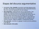 etapas del discurso argumentativo