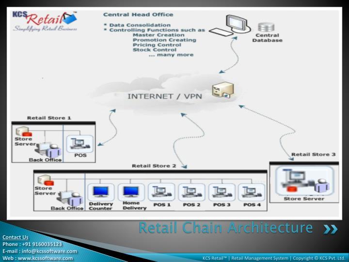 Retail Chain Architecture