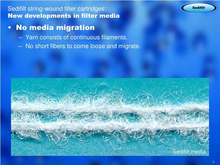 Sedifilt string wound filter cartridges new developments in filter media