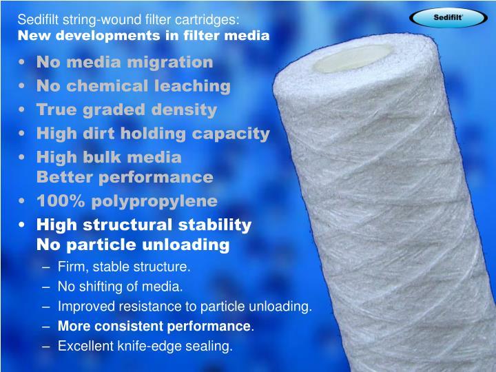 Sedifilt string-wound filter cartridges: