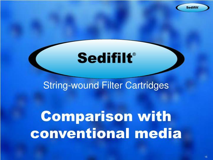 String-wound Filter Cartridges