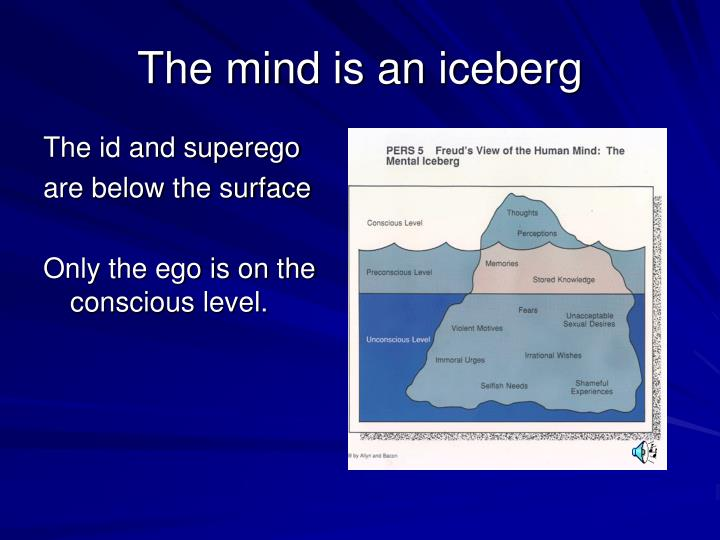 The mind is an iceberg