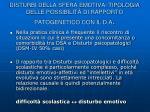 disturbi della sfera emotiva tipologia delle possibilit di rapporto patogenetico con il d a