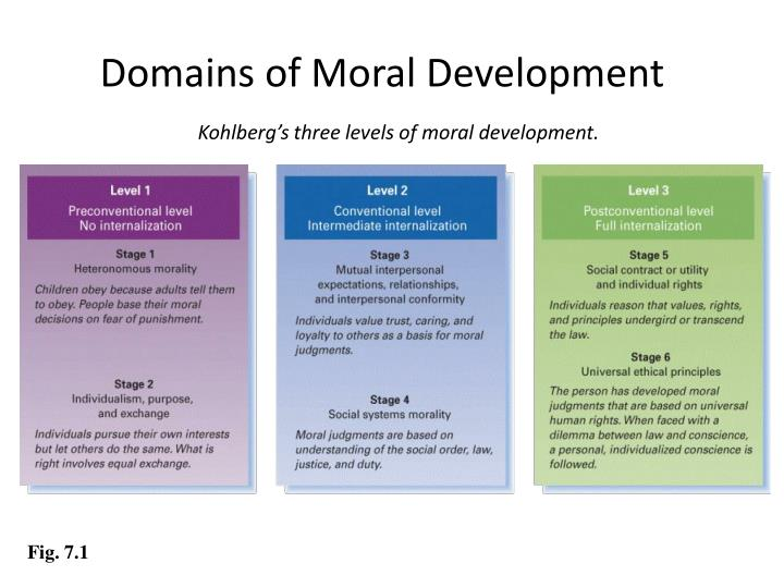 morality values and motivation in lawrence kohlbergs stages of moral development Lawrence kohlberg's research addressed questions about how we form attitudes about moral issues and how we act on them moral issues themselves always relate to the consequences of one's actions and decisions as they help or hurt other people.
