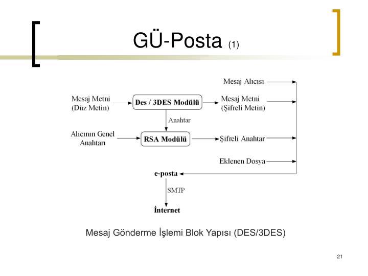 GÜ-Posta