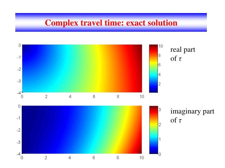 Complex travel time: exact solution