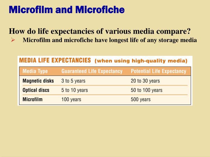 Microfilm and Microfiche