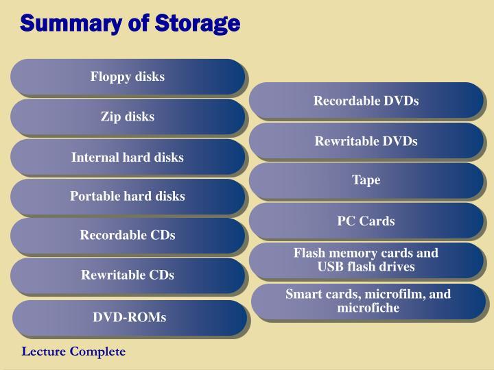 Summary of Storage