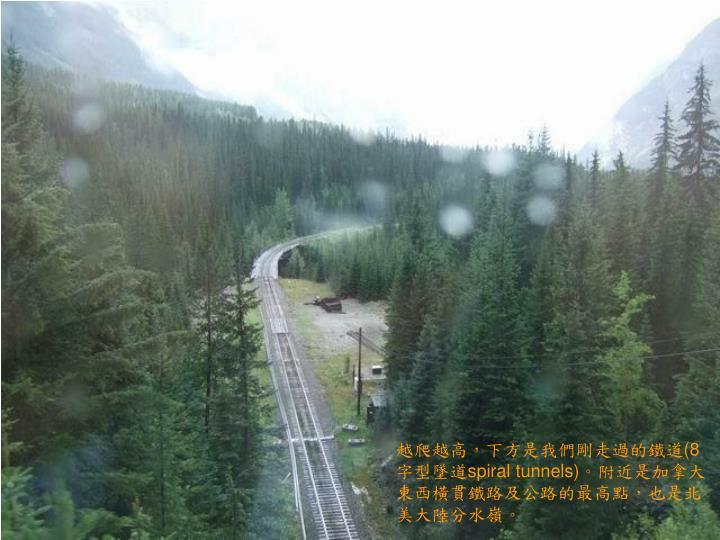 越爬越高,下方是我們剛走過的鐵道