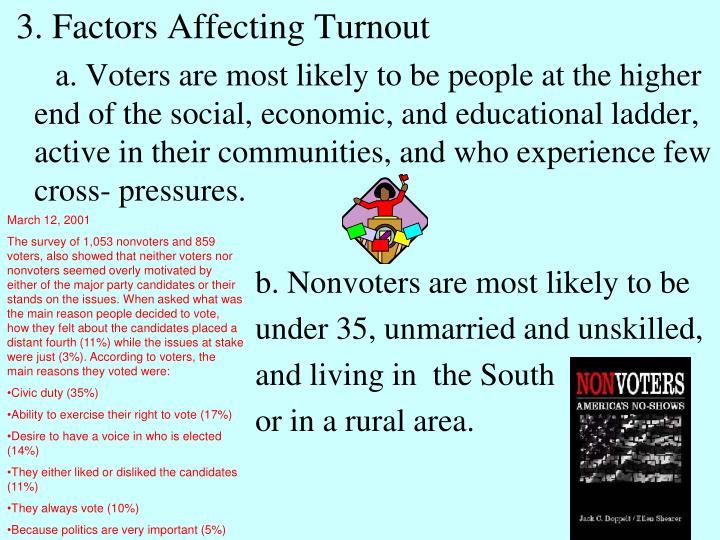 3. Factors Affecting Turnout
