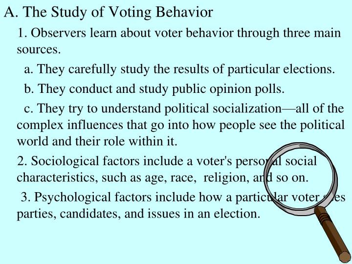A. The Study of Voting Behavior
