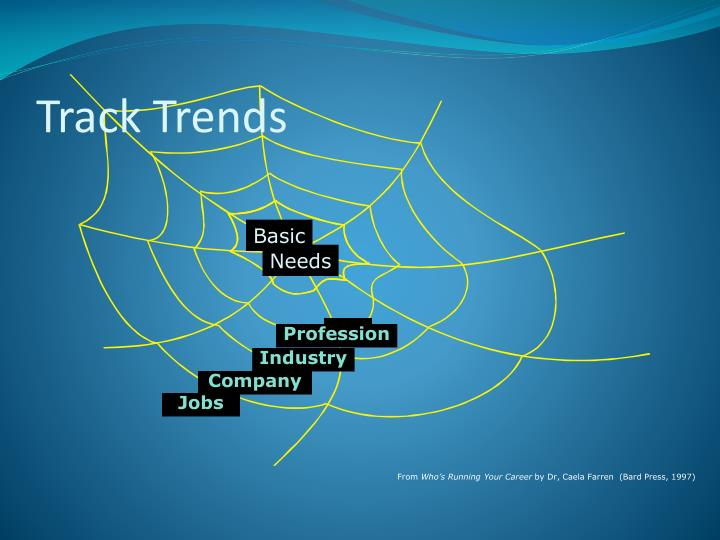 Track Trends