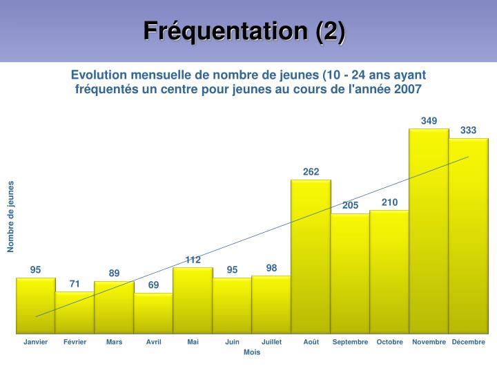 Fréquentation (2)