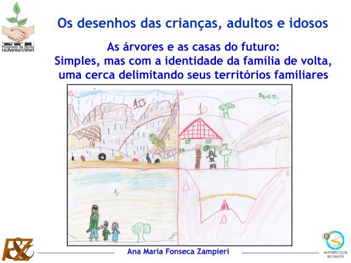 Os desenhos das crianças, adultos e idosos
