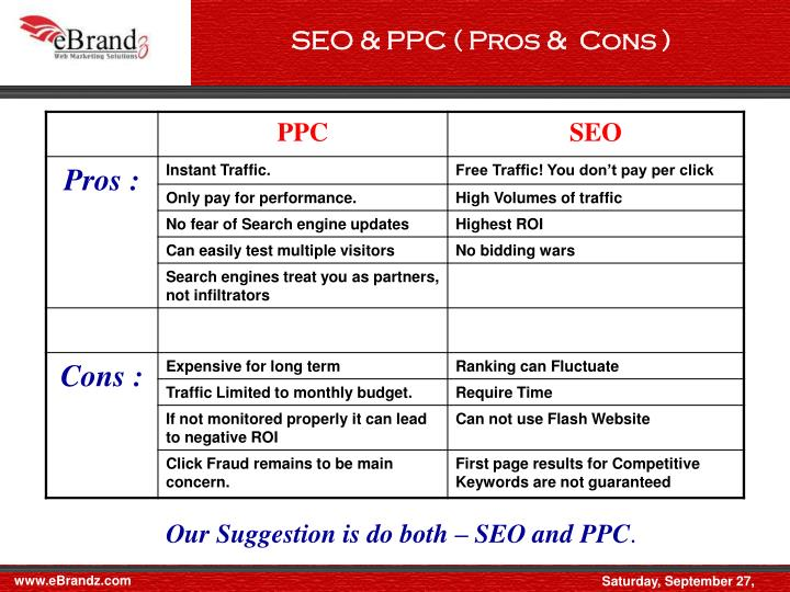 SEO & PPC ( Pros &  Cons )