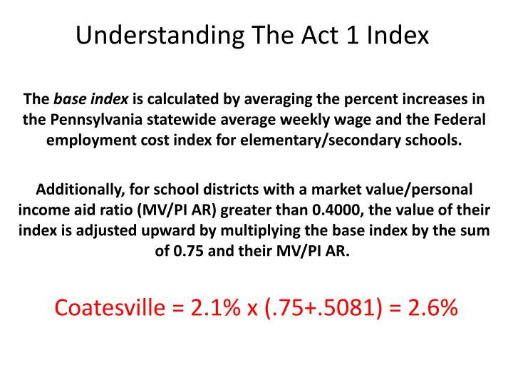 Understanding The Act 1 Index