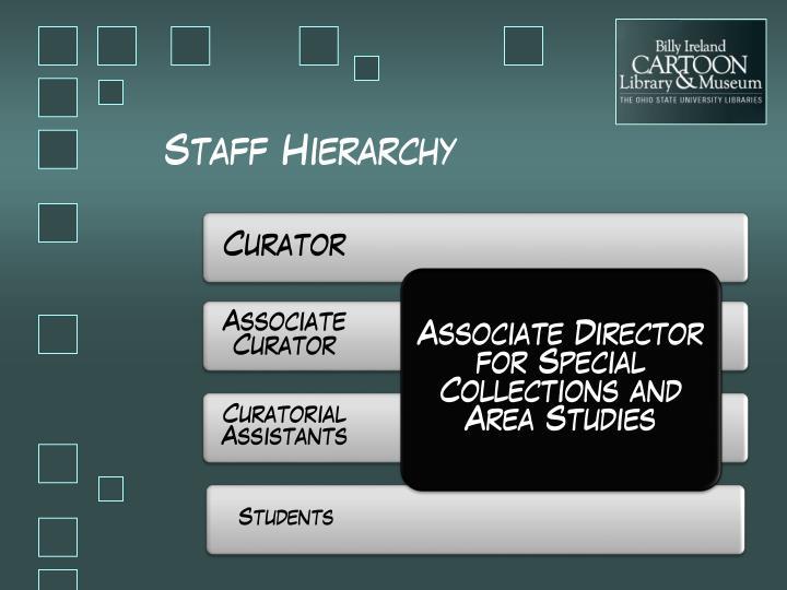 Staff Hierarchy