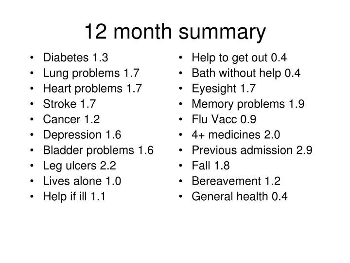 Diabetes 1.3