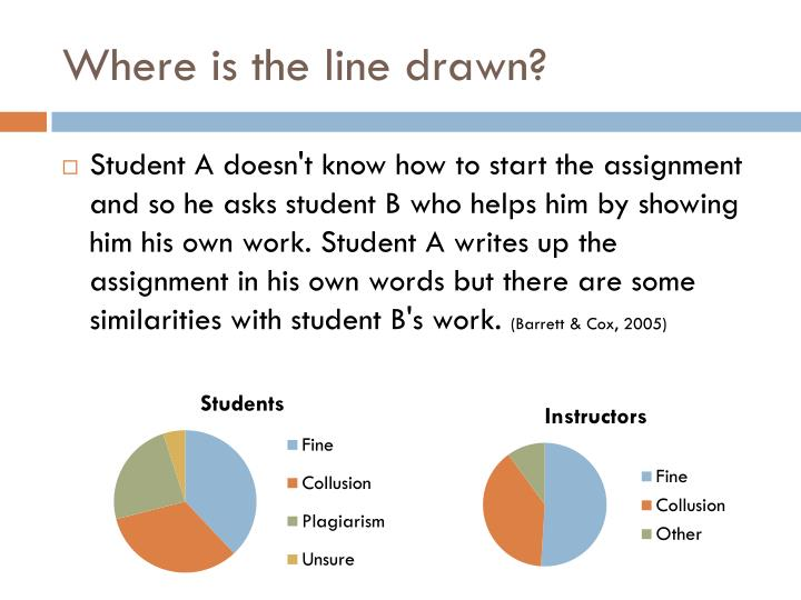 Where is the line drawn?