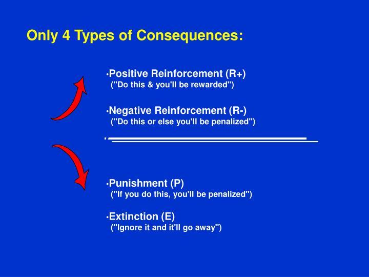positive reinforcement negative reinforcement punishment extinction and behavior shaping
