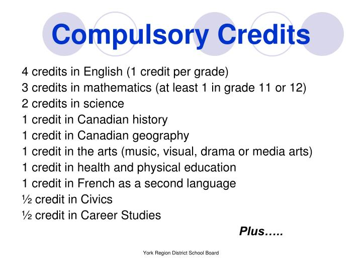 Compulsory Credits