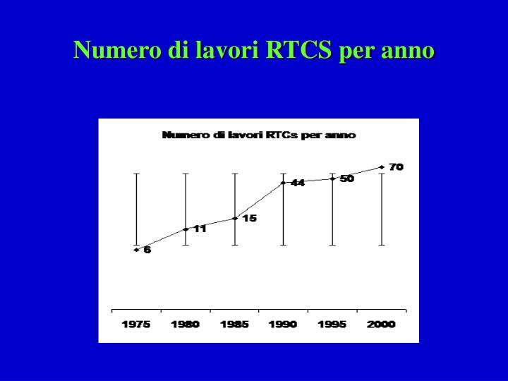 Numero di lavori RTCS per anno