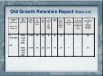 old growth retention report table 2 8