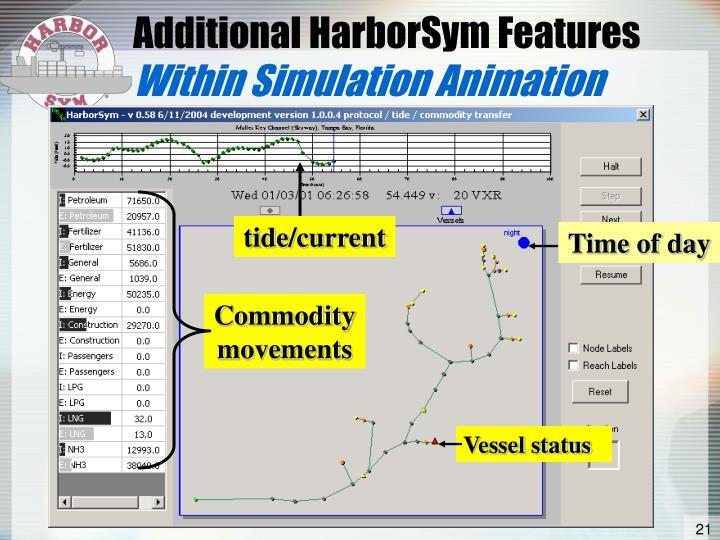 Additional HarborSym Features