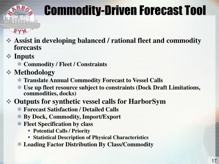 Commodity-Driven Forecast Tool
