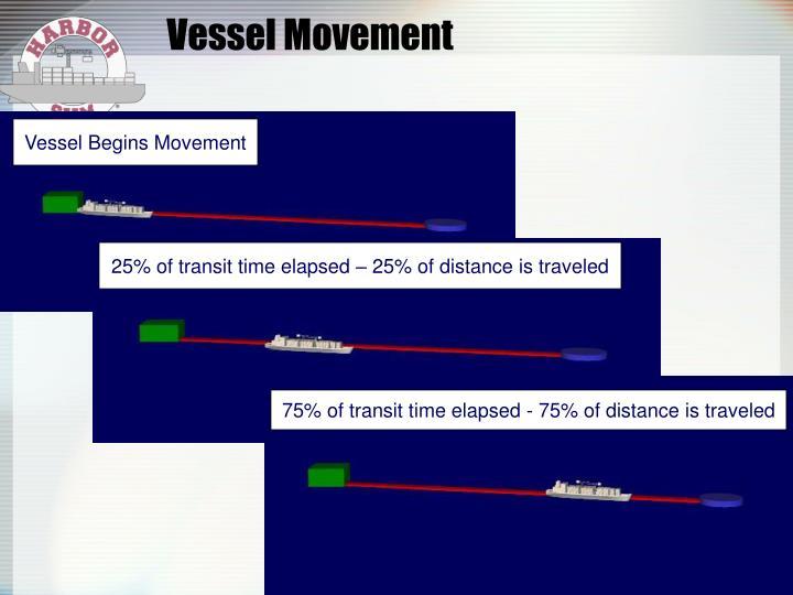 Vessel Begins Movement