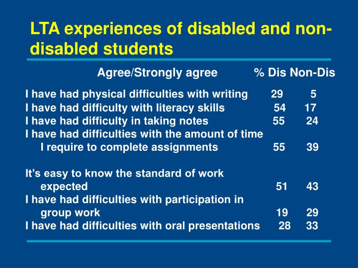 LTA experiences of disabled and non-disabled students