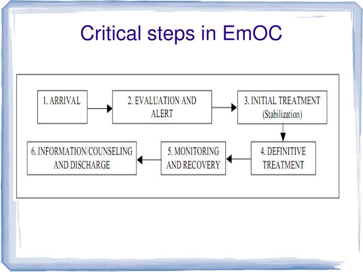 Critical steps in EmOC