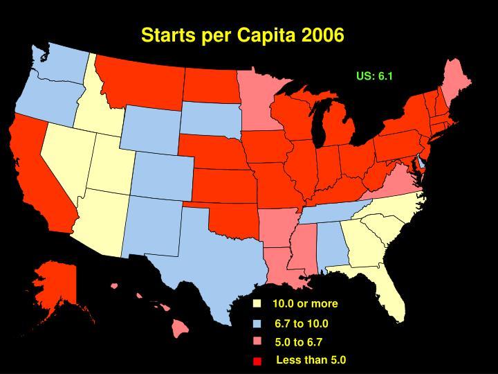 Starts per Capita 2006