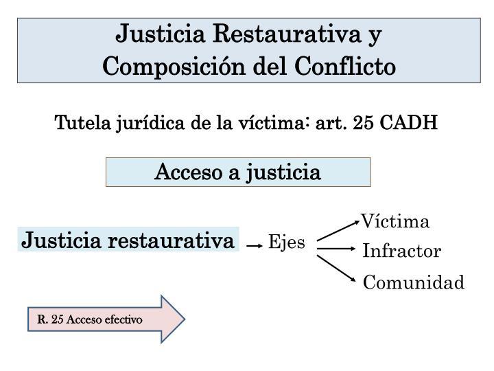 Justicia Restaurativa y