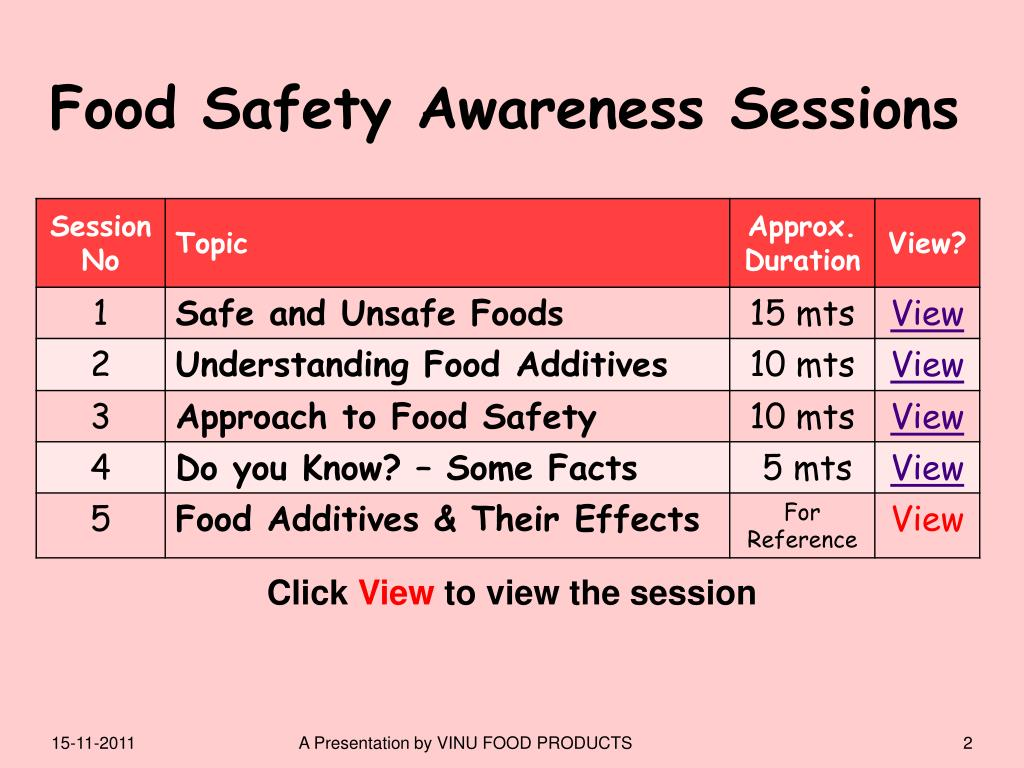 PPT - Sessions on FOOD SAFETY Awareness PowerPoint Presentation - ID