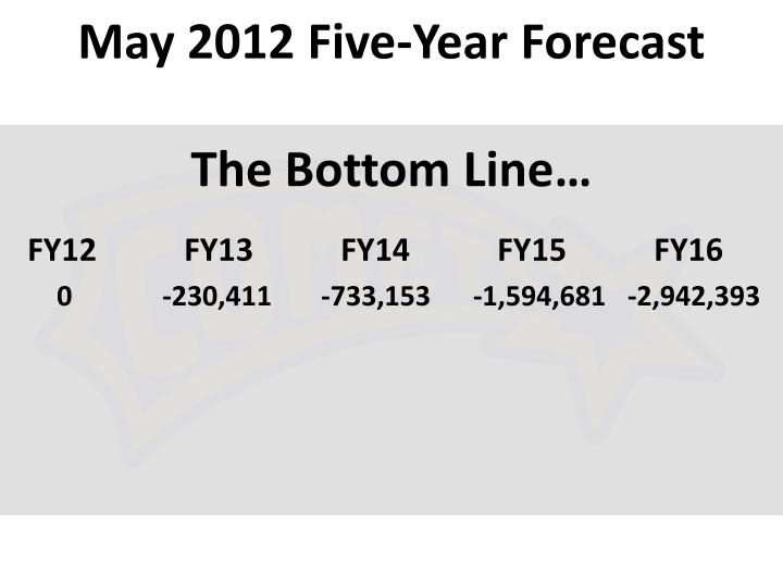 May 2012 Five-Year Forecast
