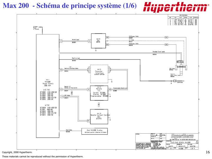 Max 200  - Schéma de principe système (1/6)